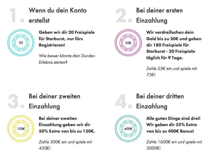dunder_bonusbedingungen