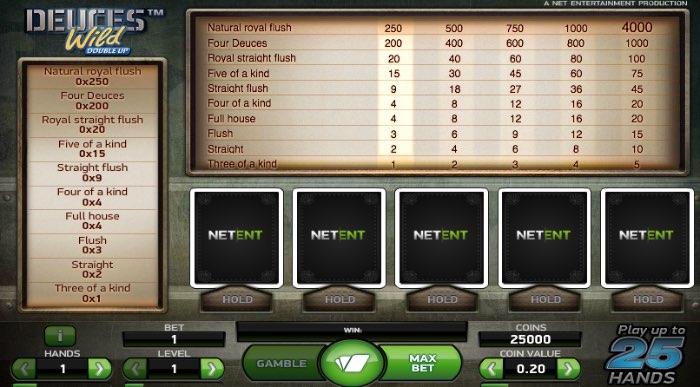 netent_casinos_deuceswild