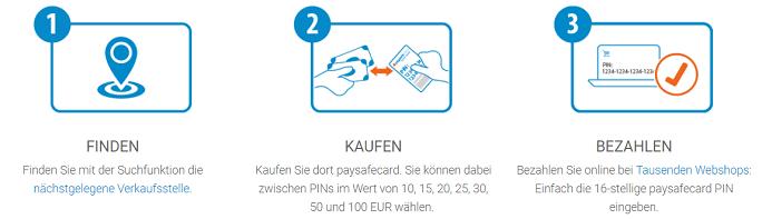 paysafecard_step_by_step_anleitung