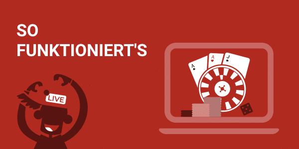 https://casinoanbieter.com/live-casinos/#Live_Casino_Erklaerung