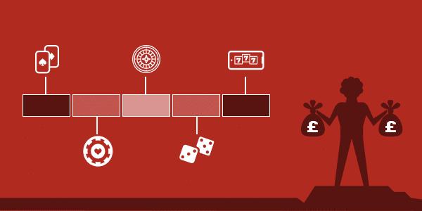 https://casinoanbieter.com/live-casinos/#Entwicklung_des_Live_Dealer_Casinos